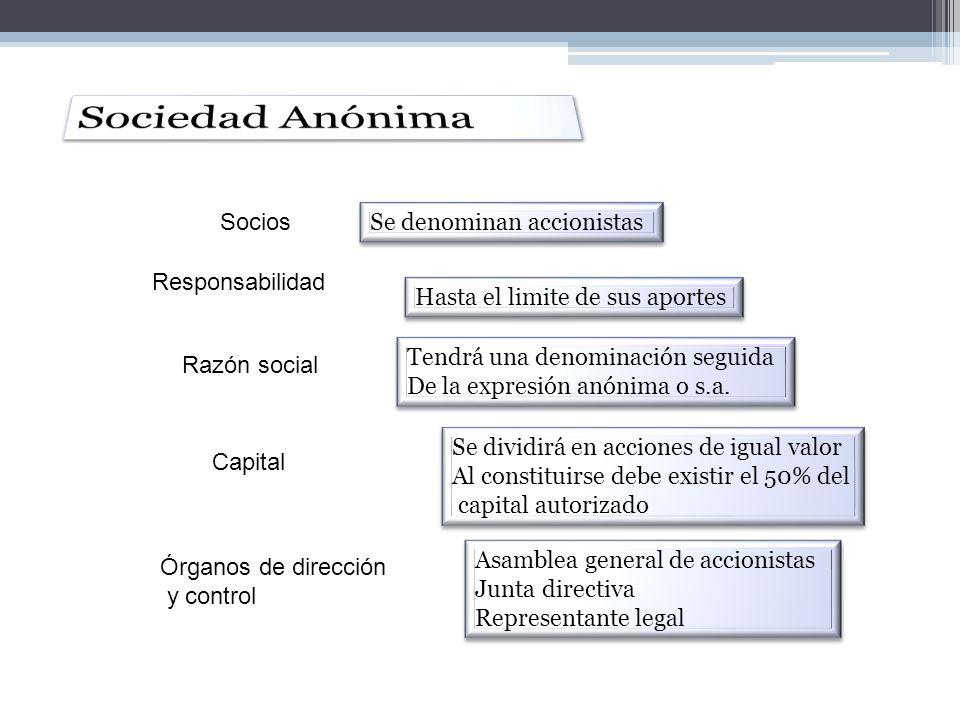 Socios Responsabilidad Razón social Capital Órganos de dirección y control Se denominan socios – mínimo 2 máximo 25 Los socios responden hasta el limi