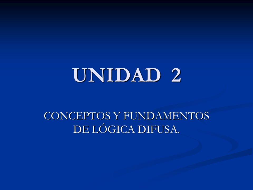 Resumen y Conclusiones Finales Un conjunto difuso es un conjunto con fronteras suaves tal que la membresía en el conjunto llega a ser una materia de grado.