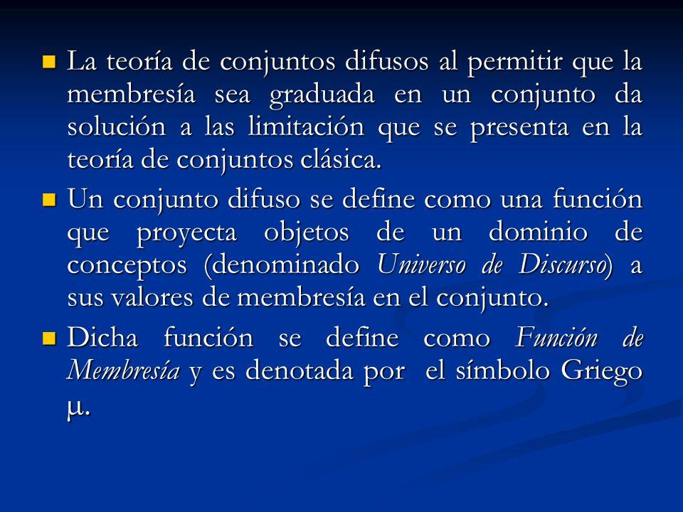 La teoría de conjuntos difusos al permitir que la membresía sea graduada en un conjunto da solución a las limitación que se presenta en la teoría de c