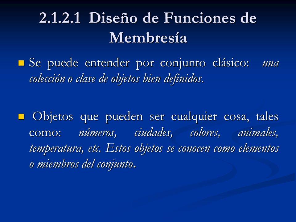 2.1.2.1 Diseño de Funciones de Membresía Se puede entender por conjunto clásico: una colección o clase de objetos bien definidos. Se puede entender po