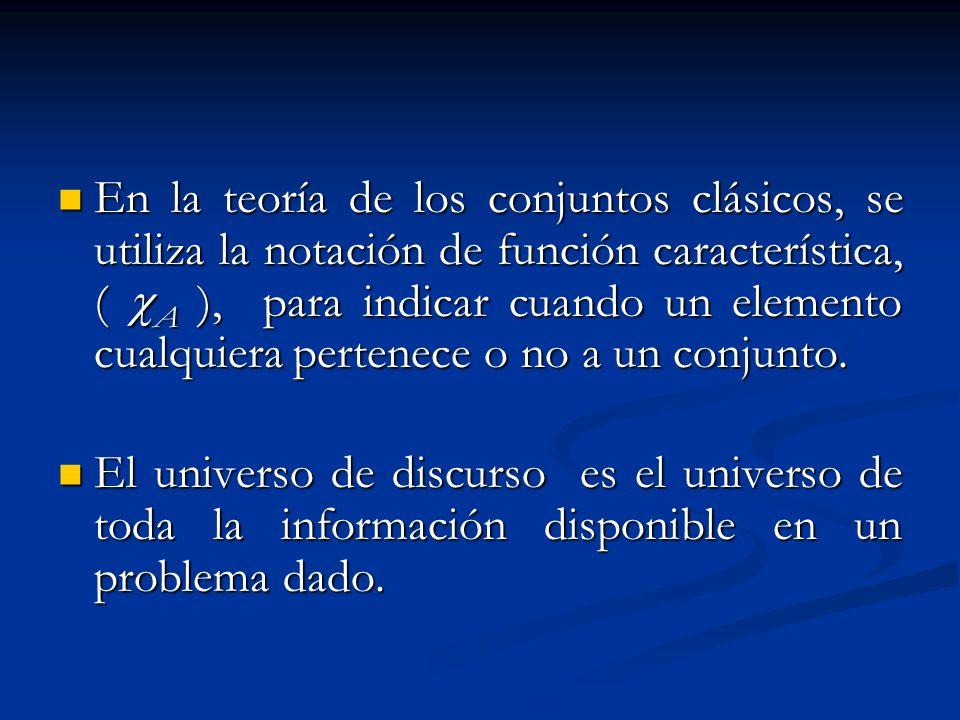 En la teoría de los conjuntos clásicos, se utiliza la notación de función característica, ( A ), para indicar cuando un elemento cualquiera pertenece