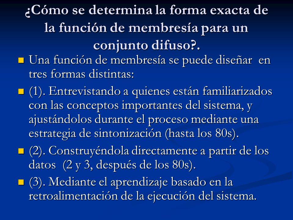 ¿Cómo se determina la forma exacta de la función de membresía para un conjunto difuso?. Una función de membresía se puede diseñar en tres formas disti
