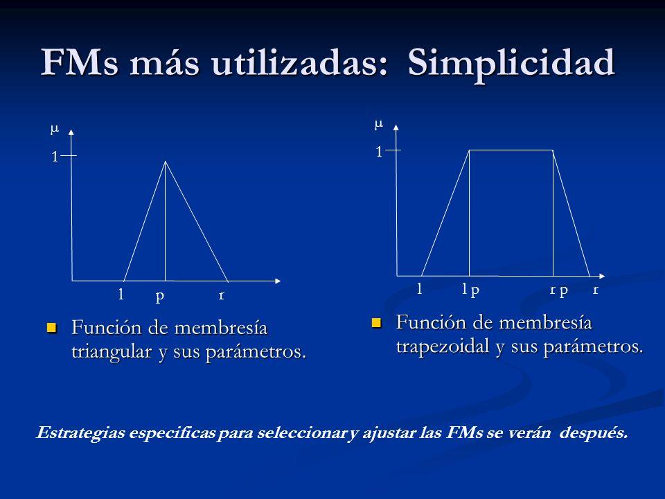 FMs más utilizadas: Simplicidad Función de membresía triangular y sus parámetros. Función de membresía triangular y sus parámetros. l p r µ1µ1 l l p r