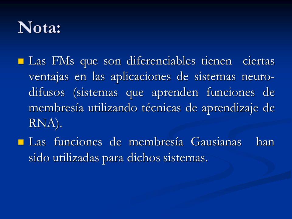 Nota: Las FMs que son diferenciables tienen ciertas ventajas en las aplicaciones de sistemas neuro- difusos (sistemas que aprenden funciones de membre