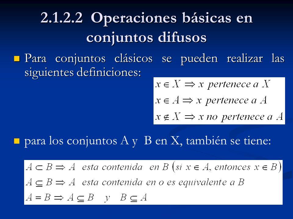2.1.2.2 Operaciones básicas en conjuntos difusos Para conjuntos clásicos se pueden realizar las siguientes definiciones: Para conjuntos clásicos se pu