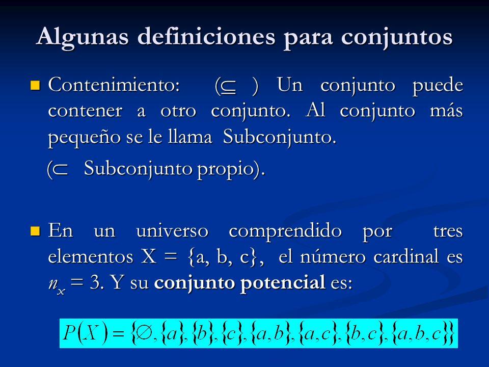 Algunas definiciones para conjuntos Contenimiento: ( ) Un conjunto puede contener a otro conjunto. Al conjunto más pequeño se le llama Subconjunto. Co