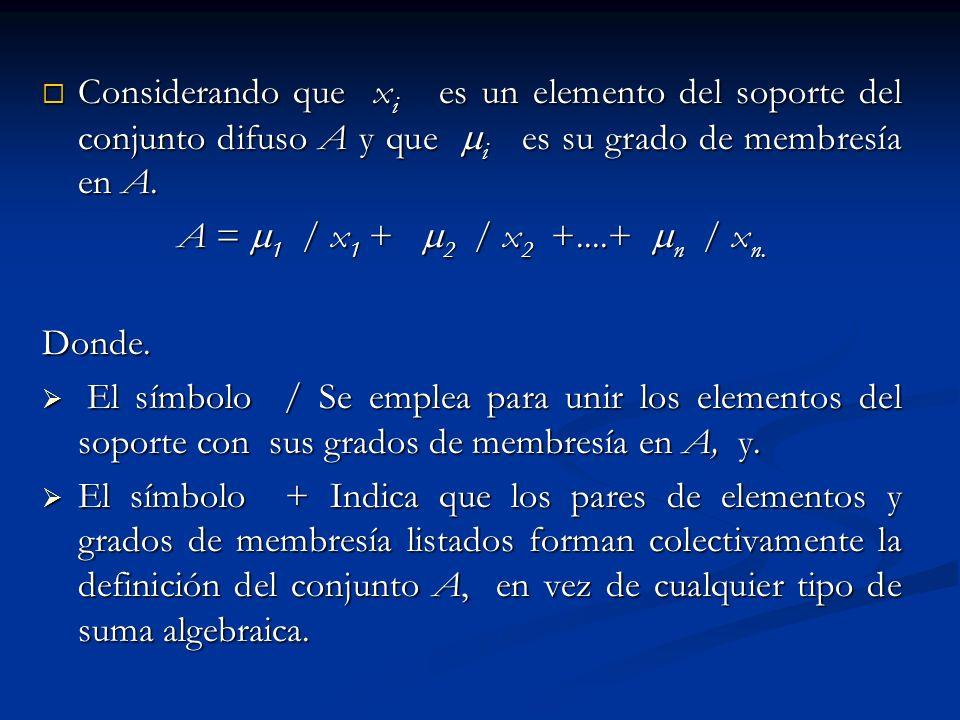 Considerando que x i es un elemento del soporte del conjunto difuso A y que i es su grado de membresía en A. Considerando que x i es un elemento del s