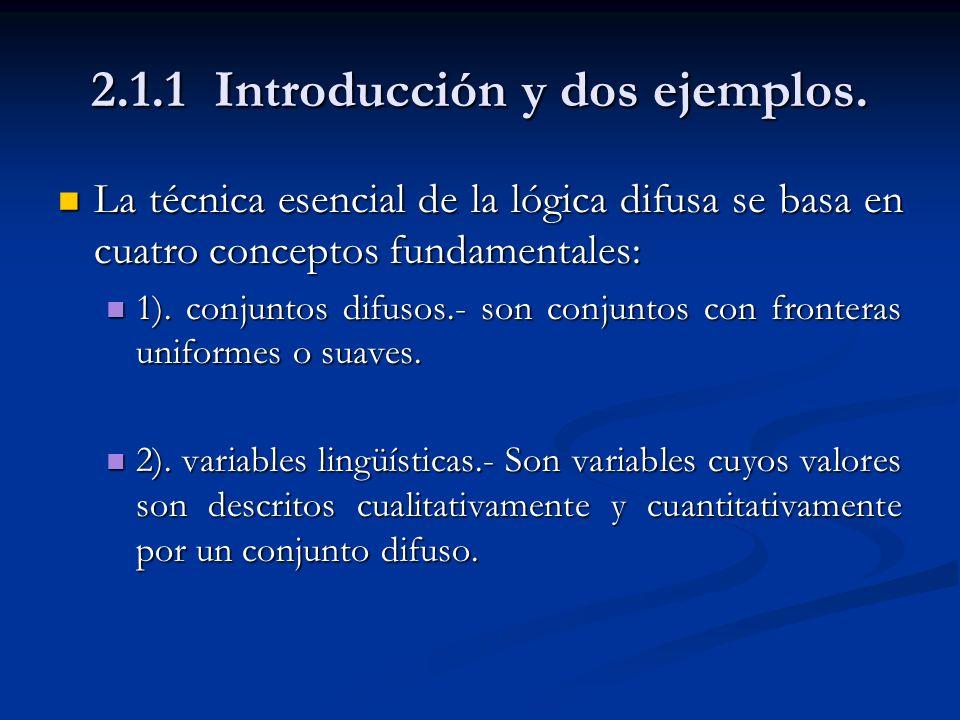 2.1.1 Introducción y dos ejemplos. La técnica esencial de la lógica difusa se basa en cuatro conceptos fundamentales: La técnica esencial de la lógica