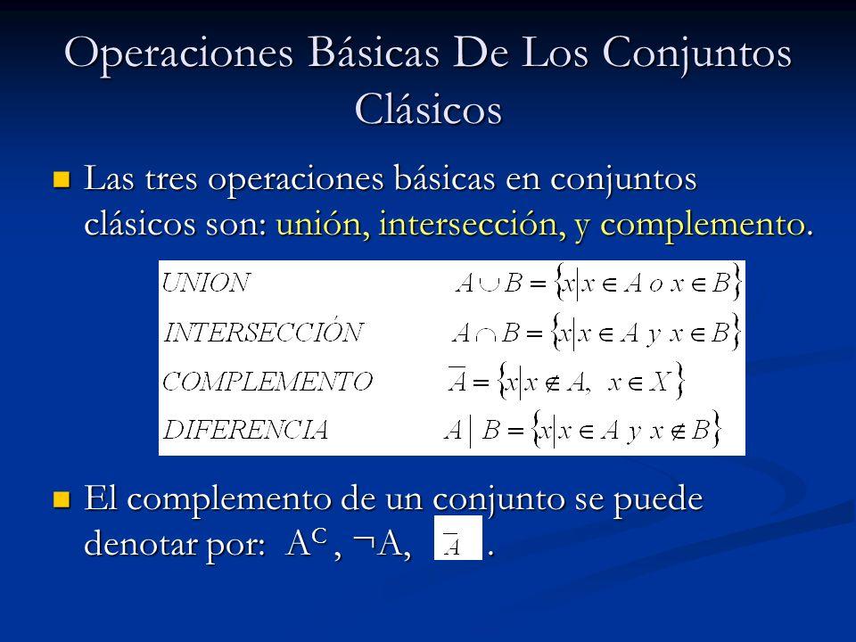 Operaciones Básicas De Los Conjuntos Clásicos Las tres operaciones básicas en conjuntos clásicos son: unión, intersección, y complemento. Las tres ope