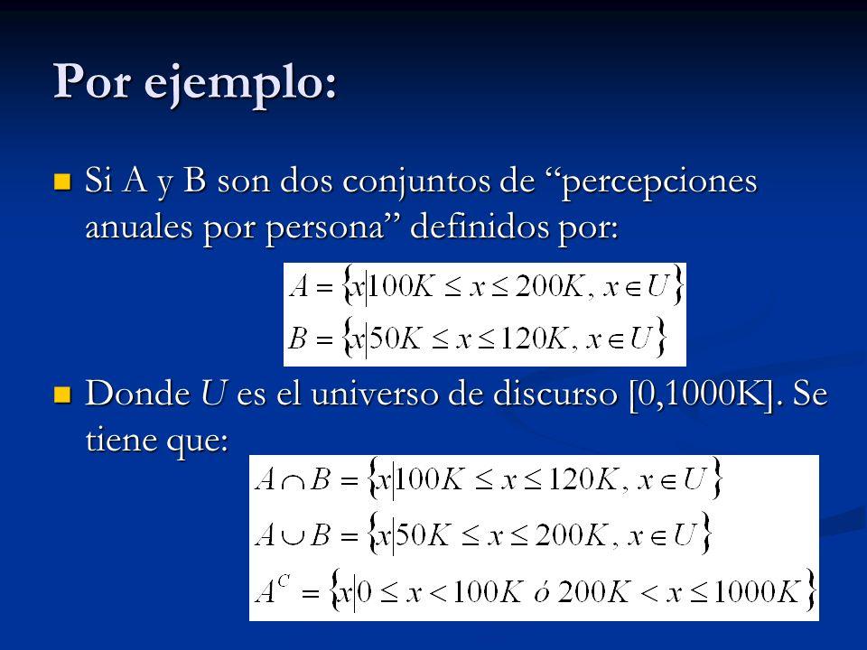 Por ejemplo: Si A y B son dos conjuntos de percepciones anuales por persona definidos por: Si A y B son dos conjuntos de percepciones anuales por pers