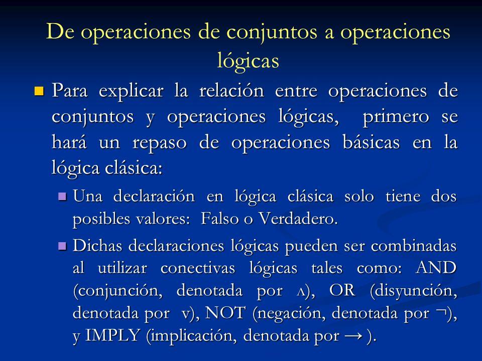 Para explicar la relación entre operaciones de conjuntos y operaciones lógicas, primero se hará un repaso de operaciones básicas en la lógica clásica: