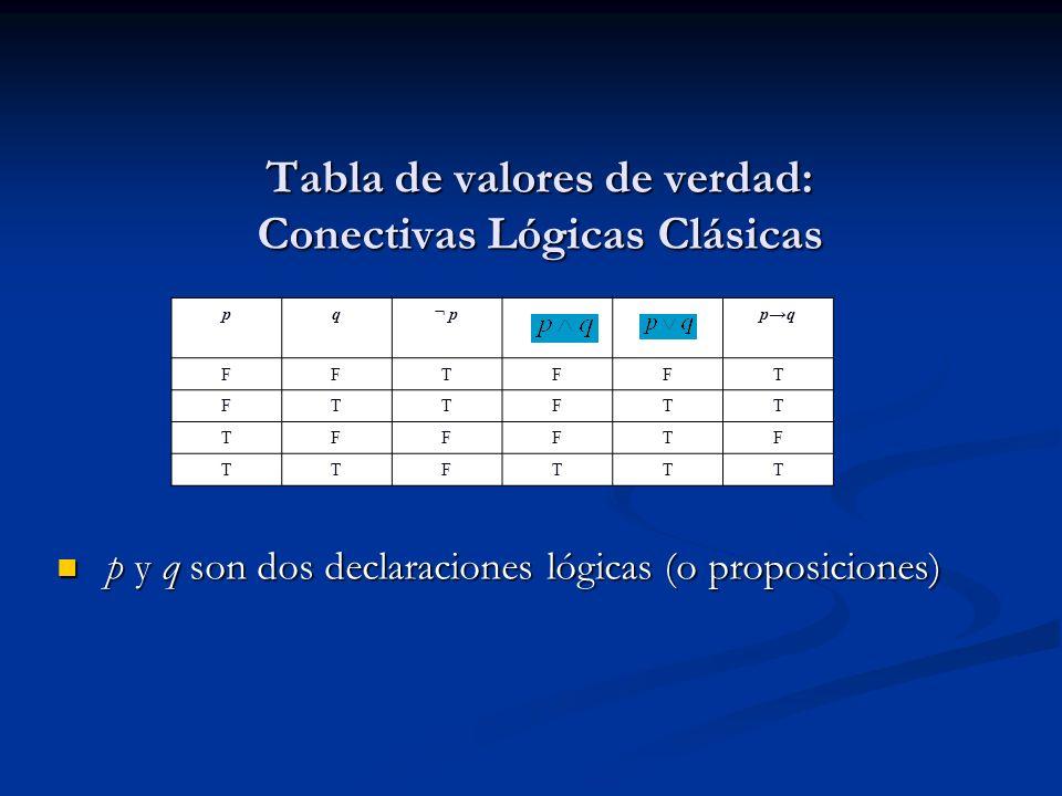 Tabla de valores de verdad: Conectivas Lógicas Clásicas p y q son dos declaraciones lógicas (o proposiciones) p y q son dos declaraciones lógicas (o p