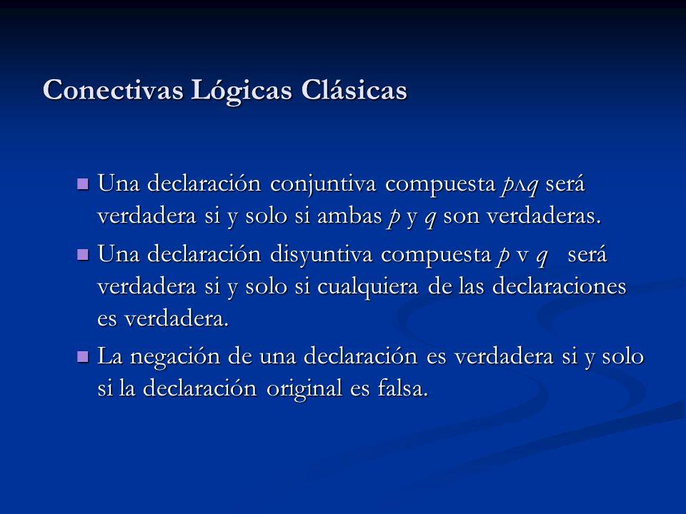 Conectivas Lógicas Clásicas Una declaración conjuntiva compuesta pлq será verdadera si y solo si ambas p y q son verdaderas. Una declaración conjuntiv