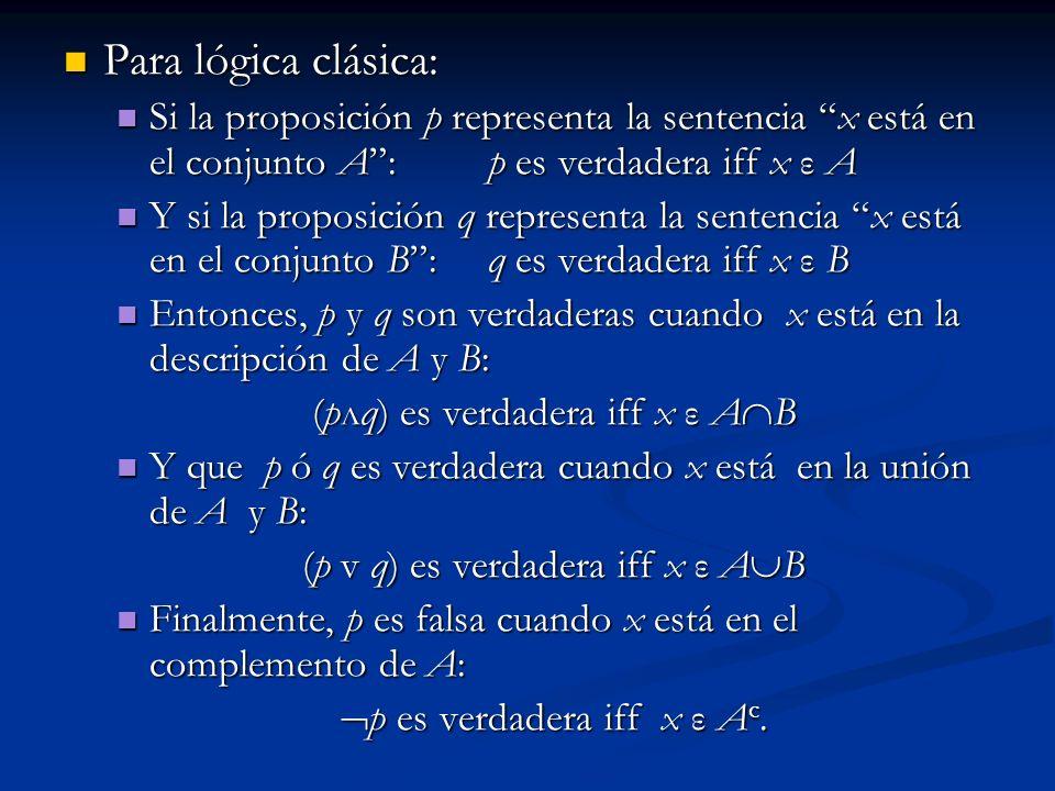 Para lógica clásica: Para lógica clásica: Si la proposición p representa la sentencia x está en el conjunto A: p es verdadera iff x ε A Si la proposic