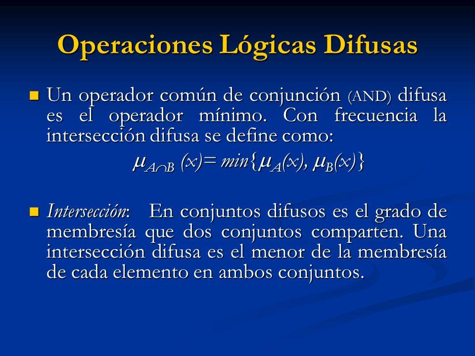 Operaciones Lógicas Difusas Un operador común de conjunción (AND) difusa es el operador mínimo. Con frecuencia la intersección difusa se define como: