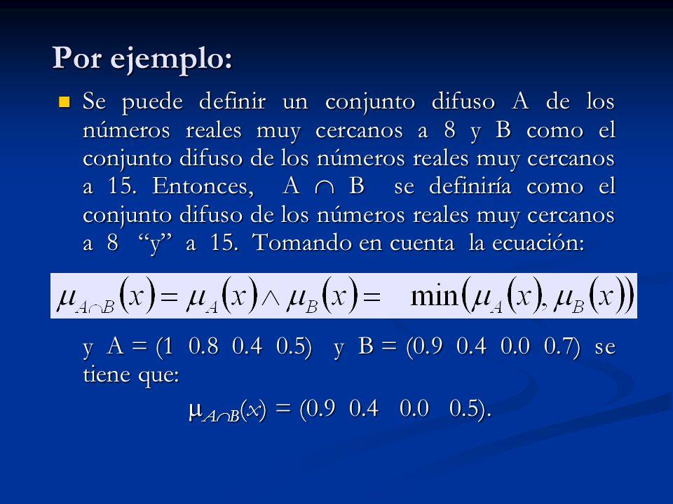 Por ejemplo: Se puede definir un conjunto difuso A de los números reales muy cercanos a 8 y B como el conjunto difuso de los números reales muy cercan