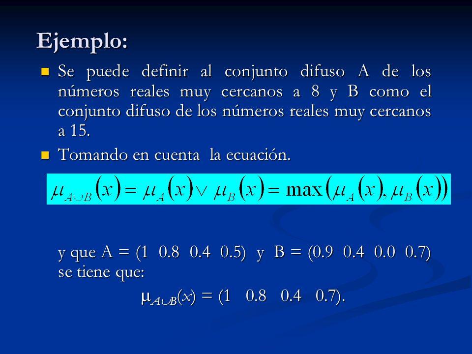 Ejemplo: Se puede definir al conjunto difuso A de los números reales muy cercanos a 8 y B como el conjunto difuso de los números reales muy cercanos a