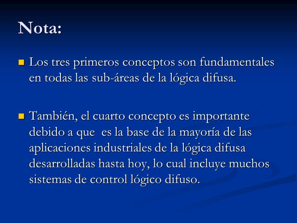 Nota: Los tres primeros conceptos son fundamentales en todas las sub-áreas de la lógica difusa. Los tres primeros conceptos son fundamentales en todas