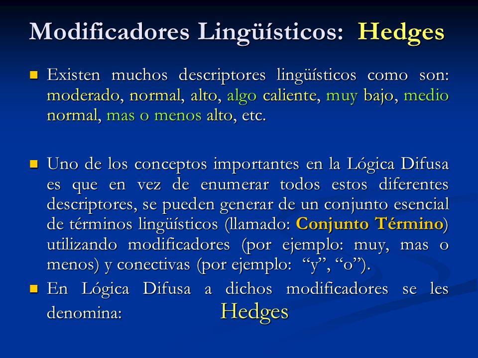 Modificadores Lingüísticos: Hedges Existen muchos descriptores lingüísticos como son: moderado, normal, alto, algo caliente, muy bajo, medio normal, m