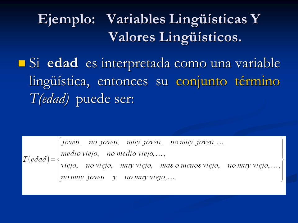 Ejemplo: Variables Lingüísticas Y Valores Lingüísticos. Si edad es interpretada como una variable lingüística, entonces su conjunto término T(edad) pu