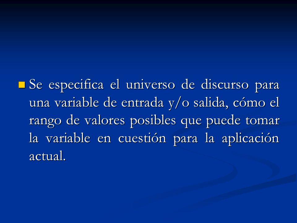 Se especifica el universo de discurso para una variable de entrada y/o salida, cómo el rango de valores posibles que puede tomar la variable en cuesti