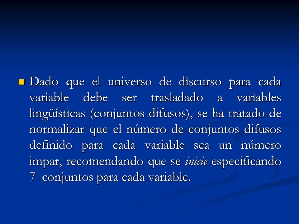 Dado que el universo de discurso para cada variable debe ser trasladado a variables lingüísticas (conjuntos difusos), se ha tratado de normalizar que