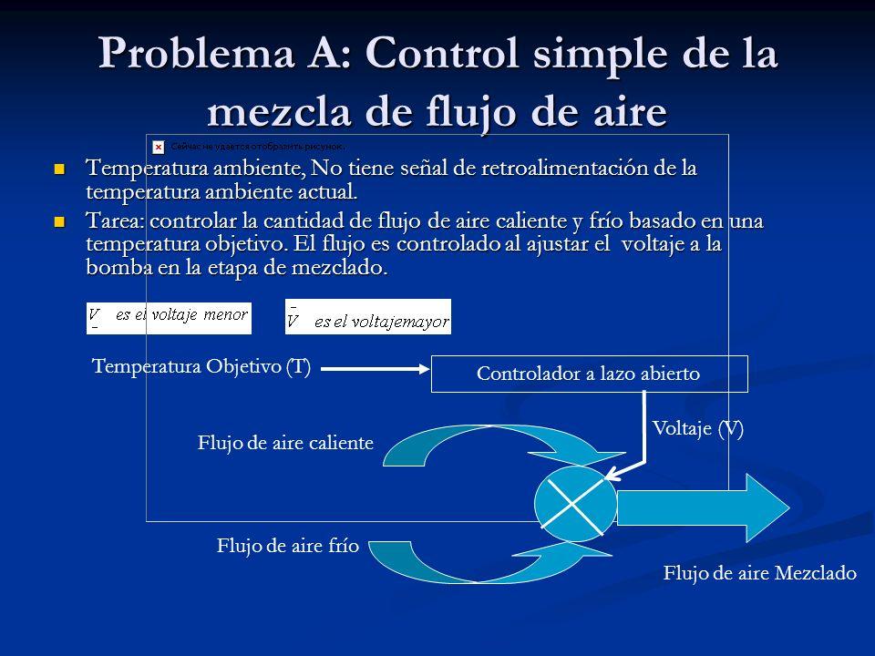 Problema A: Control simple de la mezcla de flujo de aire Temperatura ambiente, No tiene señal de retroalimentación de la temperatura ambiente actual.
