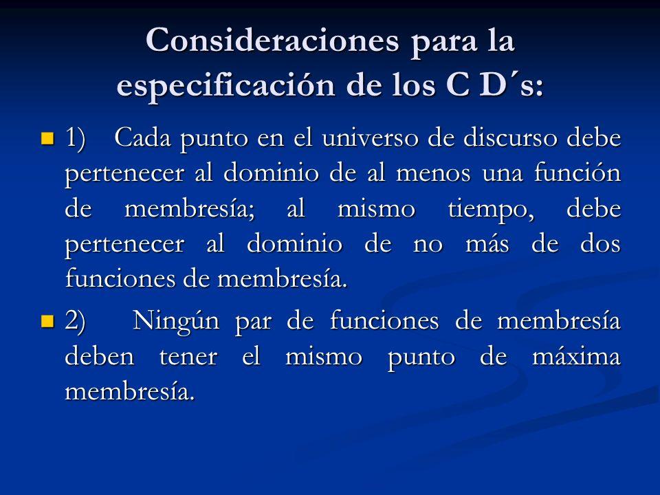 Consideraciones para la especificación de los C D´s: 1) Cada punto en el universo de discurso debe pertenecer al dominio de al menos una función de me