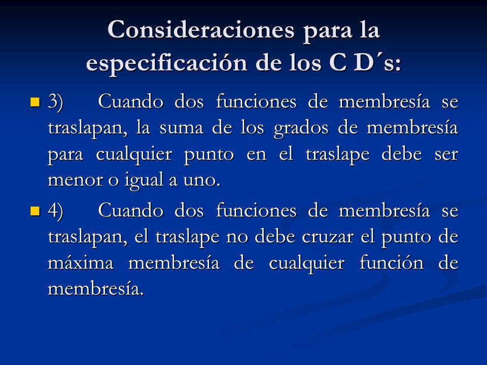 Consideraciones para la especificación de los C D´s: 3) Cuando dos funciones de membresía se traslapan, la suma de los grados de membresía para cualqu
