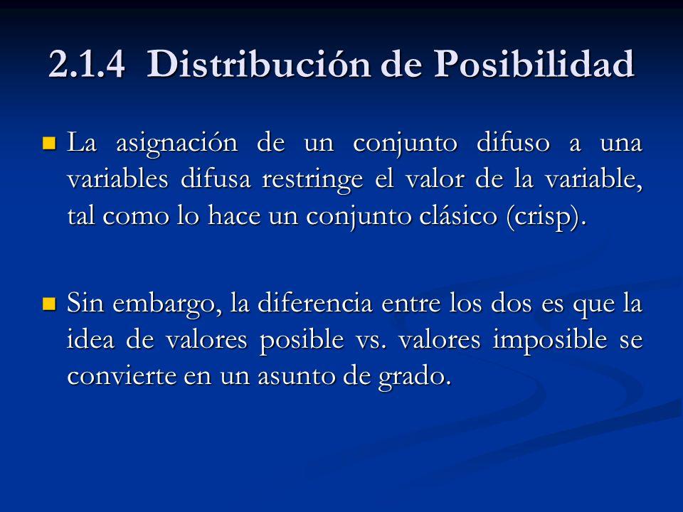 2.1.4 Distribución de Posibilidad La asignación de un conjunto difuso a una variables difusa restringe el valor de la variable, tal como lo hace un co