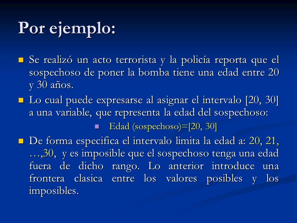 Por ejemplo: Se realizó un acto terrorista y la policía reporta que el sospechoso de poner la bomba tiene una edad entre 20 y 30 años. Se realizó un a