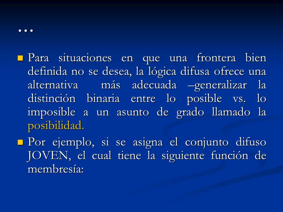 … Para situaciones en que una frontera bien definida no se desea, la lógica difusa ofrece una alternativa más adecuada –generalizar la distinción bina