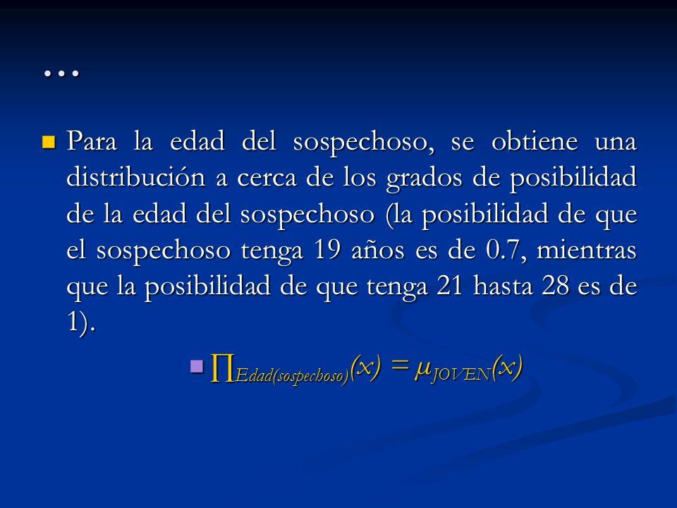 Para la edad del sospechoso, se obtiene una distribución a cerca de los grados de posibilidad de la edad del sospechoso (la posibilidad de que el sosp