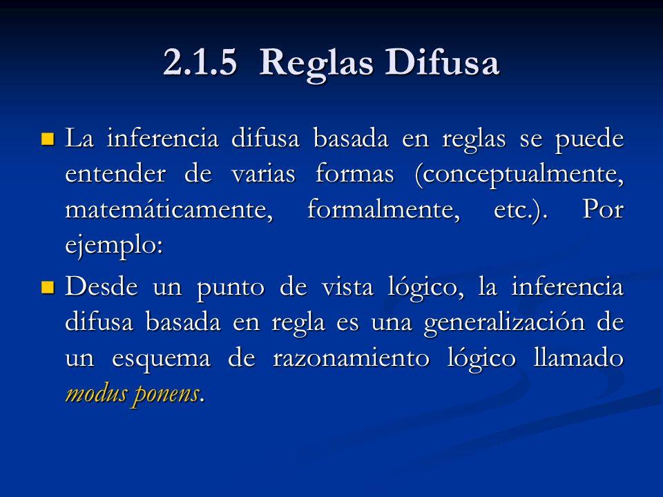 2.1.5 Reglas Difusa La inferencia difusa basada en reglas se puede entender de varias formas (conceptualmente, matemáticamente, formalmente, etc.). Po