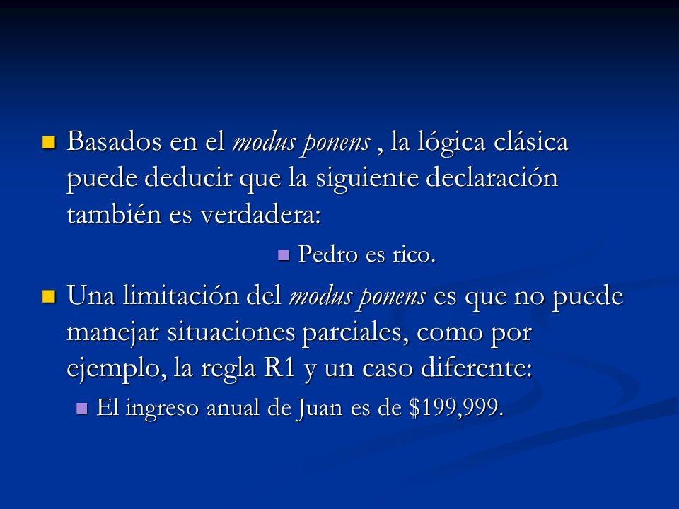 Basados en el modus ponens, la lógica clásica puede deducir que la siguiente declaración también es verdadera: Basados en el modus ponens, la lógica c