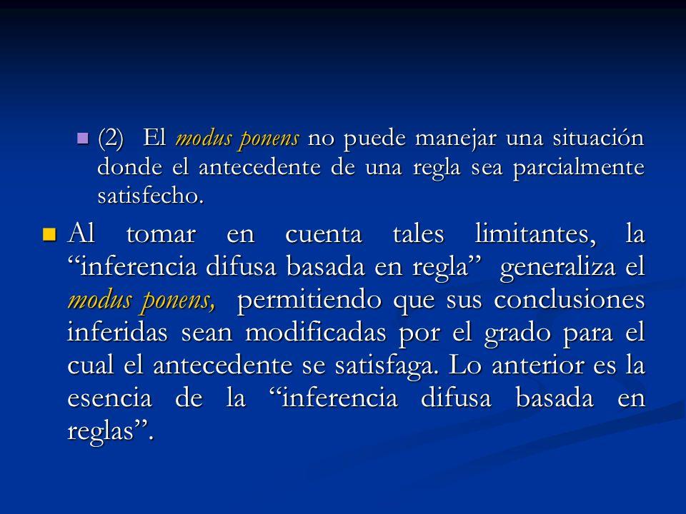 (2) El modus ponens no puede manejar una situación donde el antecedente de una regla sea parcialmente satisfecho. (2) El modus ponens no puede manejar
