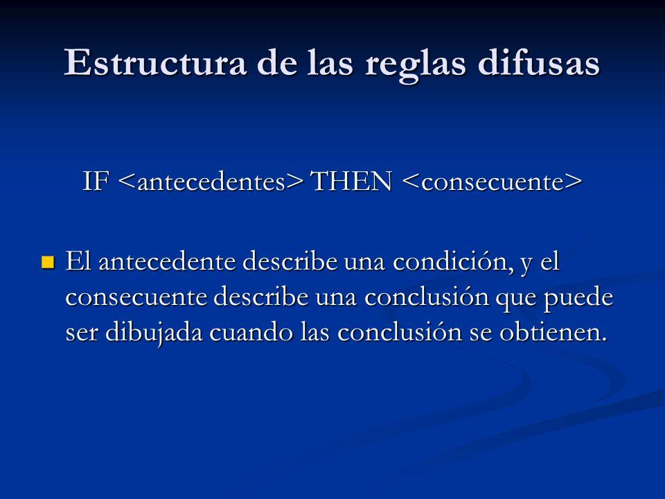 Estructura de las reglas difusas IF THEN IF THEN El antecedente describe una condición, y el consecuente describe una conclusión que puede ser dibujad