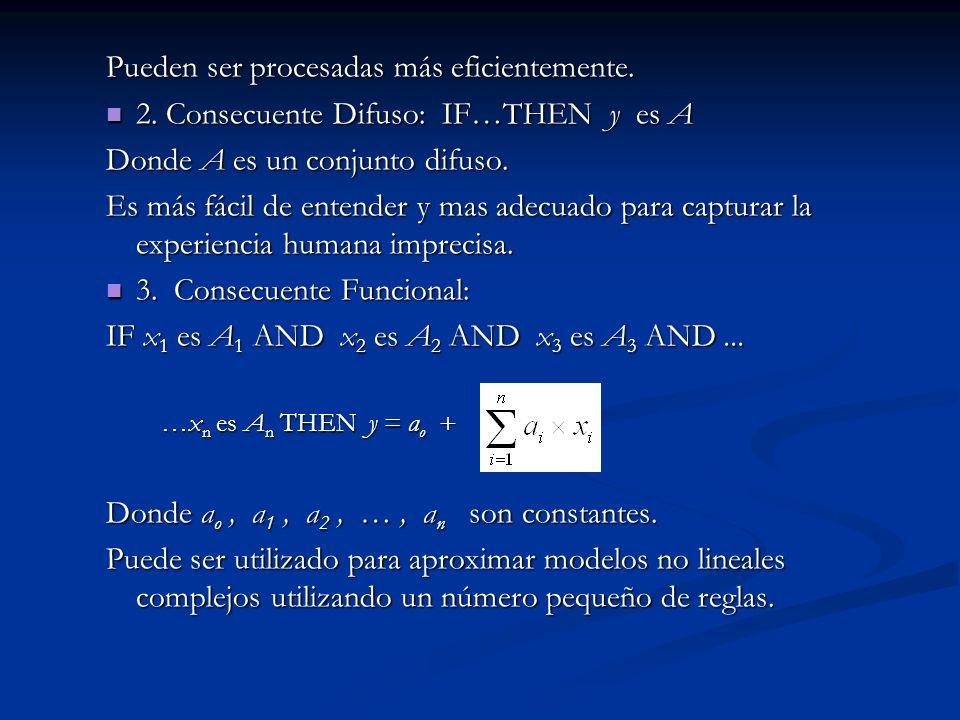 Pueden ser procesadas más eficientemente. 2. Consecuente Difuso: IF…THEN y es A 2. Consecuente Difuso: IF…THEN y es A Donde A es un conjunto difuso. E