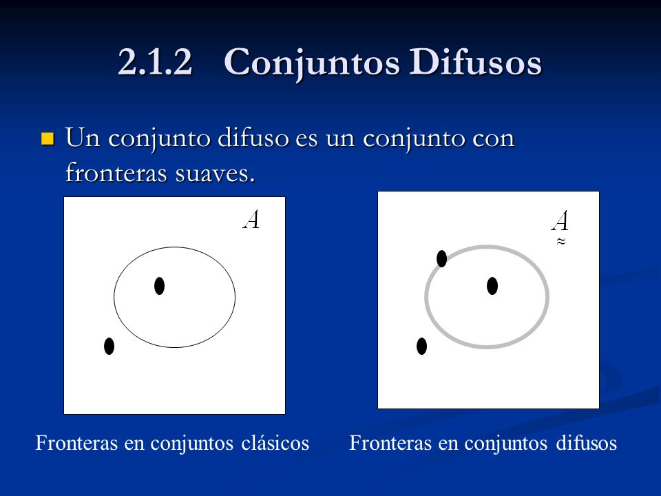 Por ejemplo: Se puede definir un conjunto difuso A de los números reales muy cercanos a 8 y B como el conjunto difuso de los números reales muy cercanos a 15.