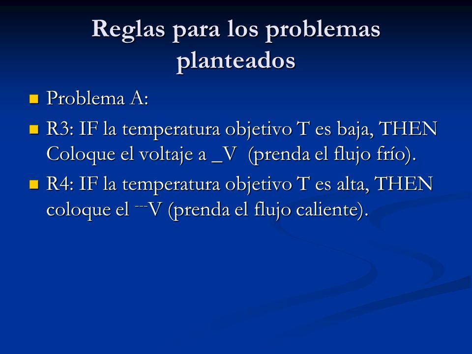 Reglas para los problemas planteados Problema A: Problema A: R3: IF la temperatura objetivo T es baja, THEN Coloque el voltaje a _V (prenda el flujo f