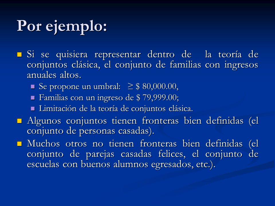 Por ejemplo: Si se quisiera representar dentro de la teoría de conjuntos clásica, el conjunto de familias con ingresos anuales altos. Si se quisiera r