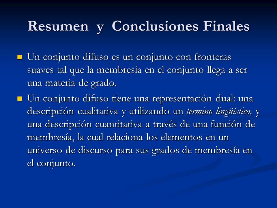 Resumen y Conclusiones Finales Un conjunto difuso es un conjunto con fronteras suaves tal que la membresía en el conjunto llega a ser una materia de g