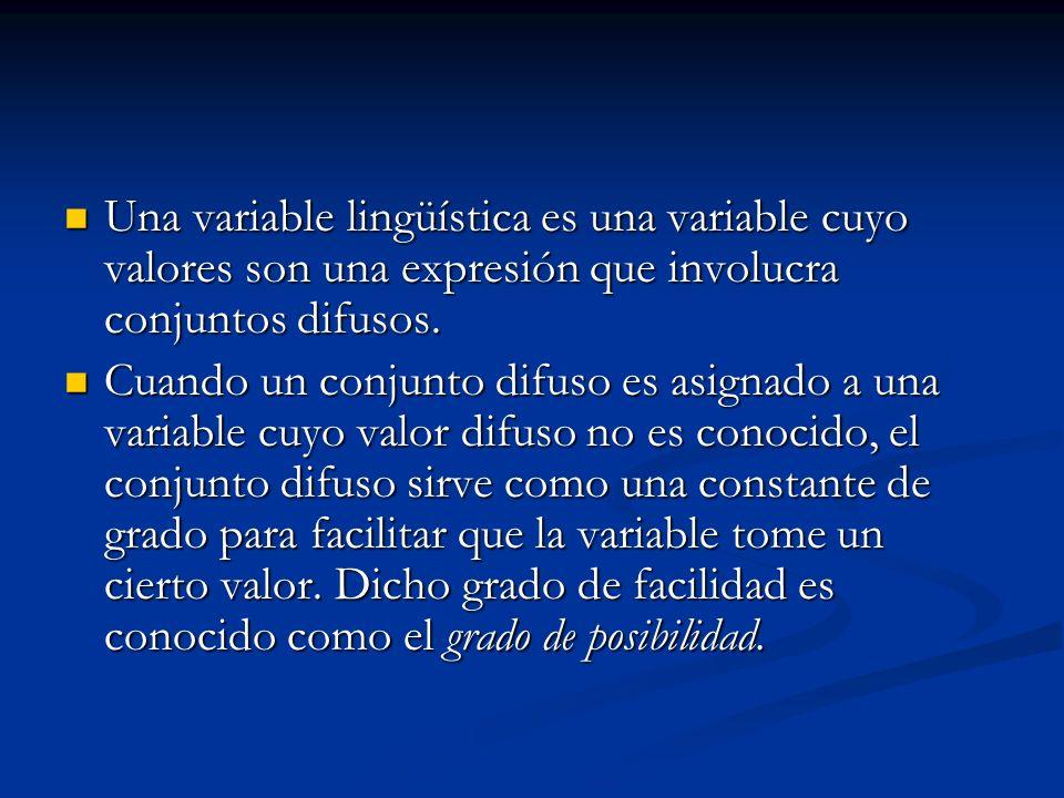 Una variable lingüística es una variable cuyo valores son una expresión que involucra conjuntos difusos. Una variable lingüística es una variable cuyo