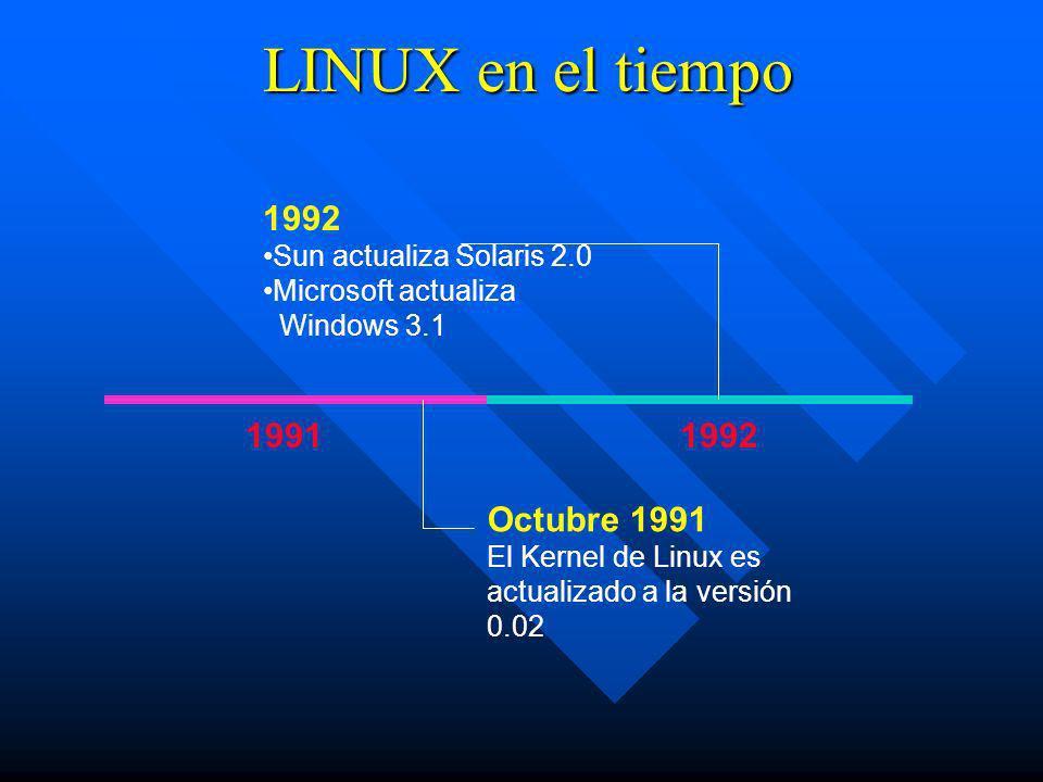 19911992 Octubre 1991 El Kernel de Linux es actualizado a la versión 0.02 1992 Sun actualiza Solaris 2.0 Microsoft actualiza Windows 3.1 LINUX en el t