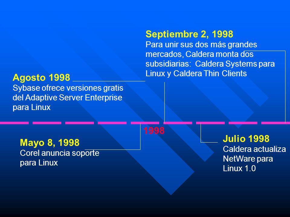 1998 Mayo 8, 1998 Corel anuncia soporte para Linux Julio 1998 Caldera actualiza NetWare para Linux 1.0 Septiembre 2, 1998 Para unir sus dos más grande