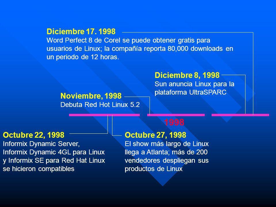 Octubre 22, 1998 Informix Dynamic Server, Informix Dynamic 4GL para Linux y Informix SE para Red Hat Linux se hicieron compatibles Diciembre 17. 1998
