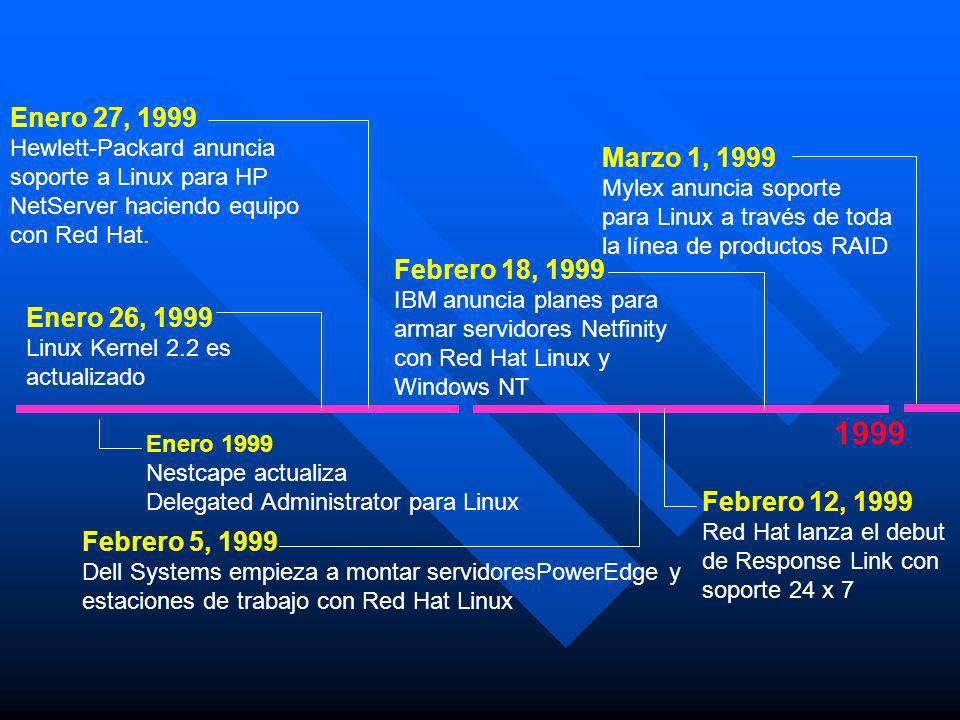 Enero 27, 1999 Hewlett-Packard anuncia soporte a Linux para HP NetServer haciendo equipo con Red Hat. Enero 26, 1999 Linux Kernel 2.2 es actualizado E