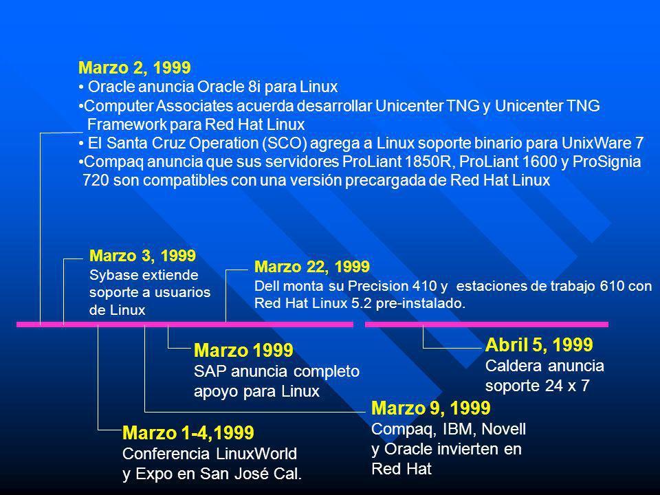 Marzo 2, 1999 Oracle anuncia Oracle 8i para Linux Computer Associates acuerda desarrollar Unicenter TNG y Unicenter TNG Framework para Red Hat Linux E