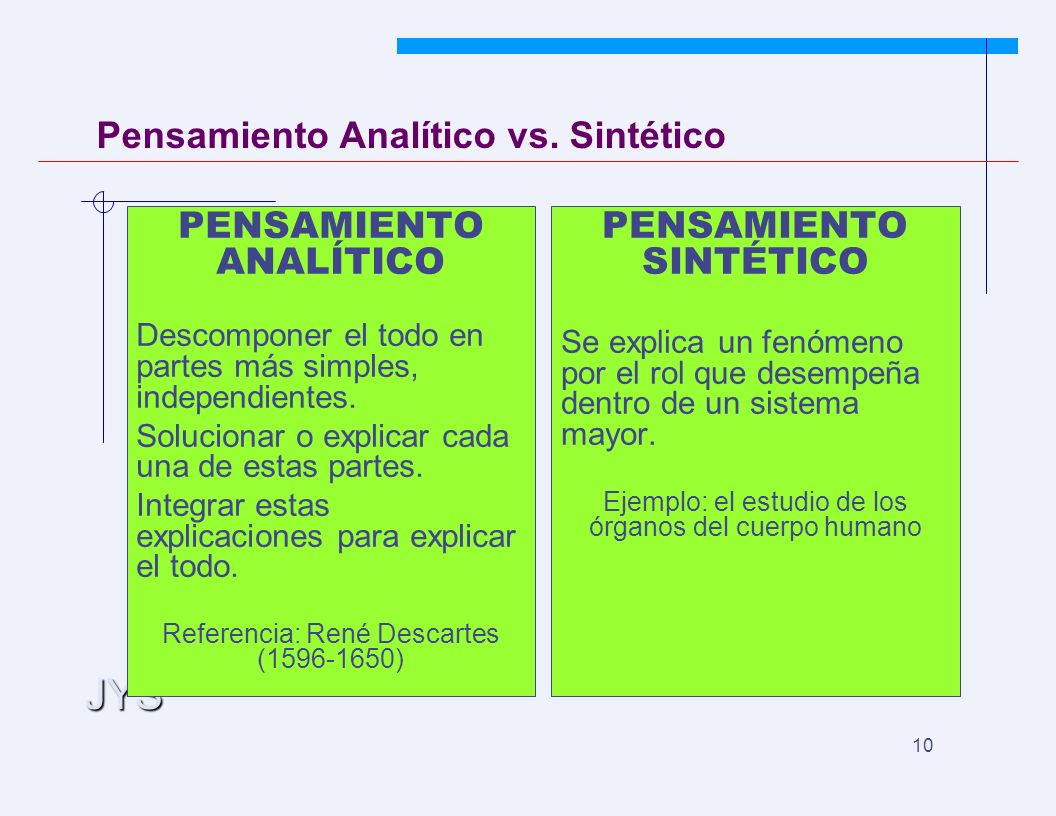 JYS 10 Pensamiento Analítico vs. Sintético PENSAMIENTO ANALÍTICO Descomponer el todo en partes más simples, independientes. Solucionar o explicar cada