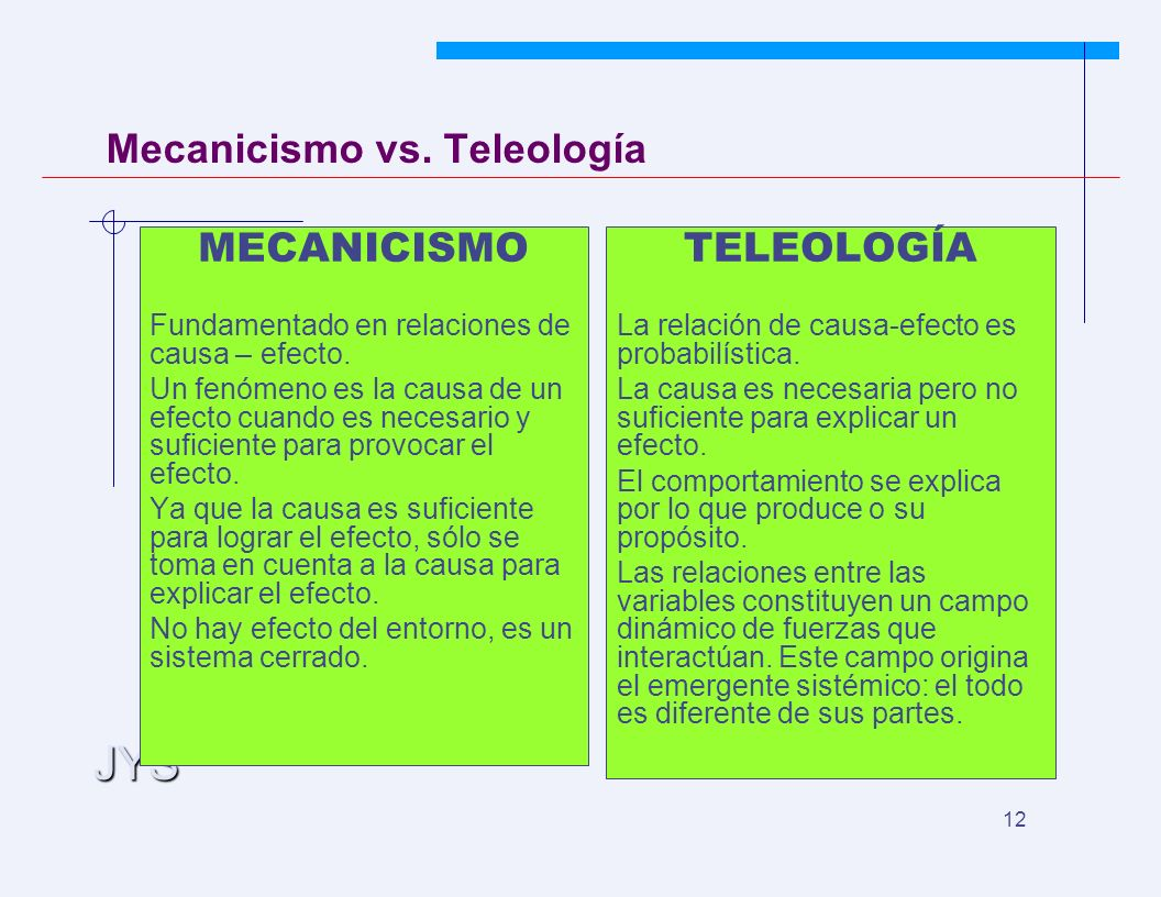 JYS 12 Mecanicismo vs. Teleología MECANICISMO Fundamentado en relaciones de causa – efecto. Un fenómeno es la causa de un efecto cuando es necesario y